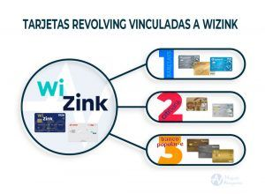 deuda con Wizink